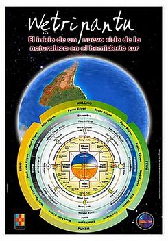 Imagen del blog Autonomia oBarbarie