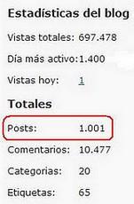 Espectadores publicó ayer su post nº 1001