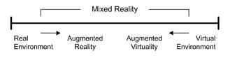 Wikipedia define la RA con el Milgram Virtuality Continuum que Paul Milgram y Fumio Kishino pergeñaron en 1994.